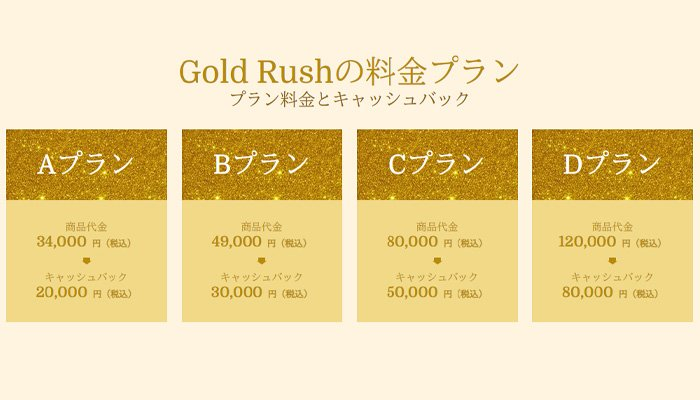 Gold Rush(ゴールドラッシュ)概要